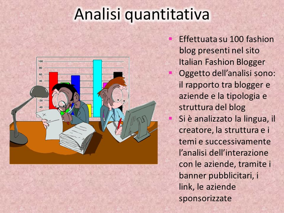 Analisi quantitativa Effettuata su 100 fashion