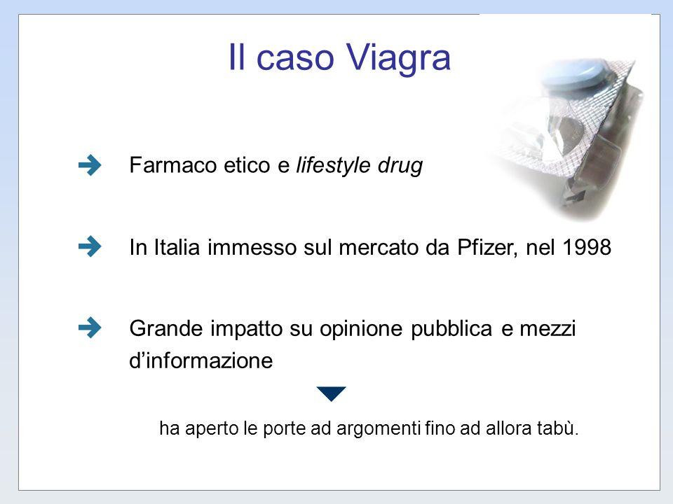 Il caso Viagra Farmaco etico e lifestyle drug