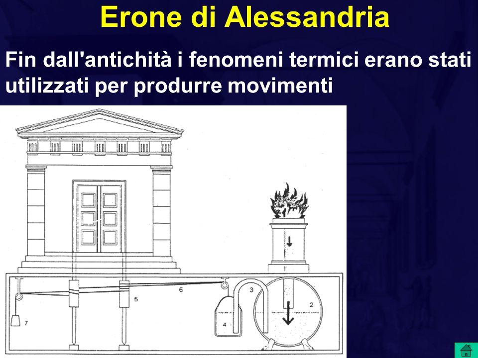 Erone di Alessandria Fin dall antichità i fenomeni termici erano stati utilizzati per produrre movimenti.