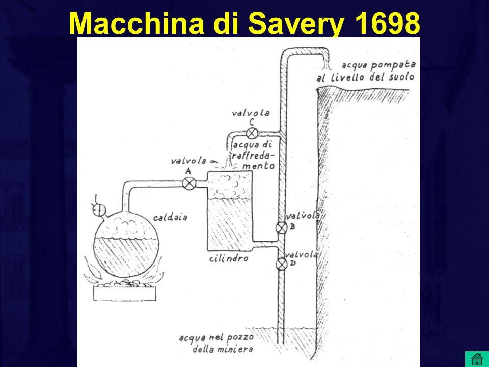 Macchina di Savery 1698