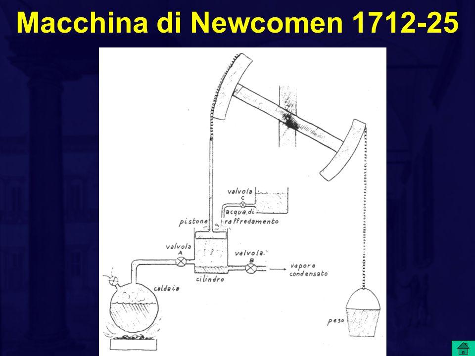 Macchina di Newcomen 1712-25