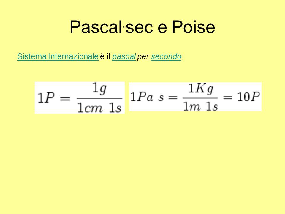 Pascal.sec e Poise Sistema Internazionale è il pascal per secondo