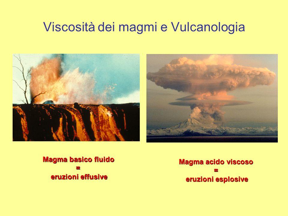 Viscosità dei magmi e Vulcanologia