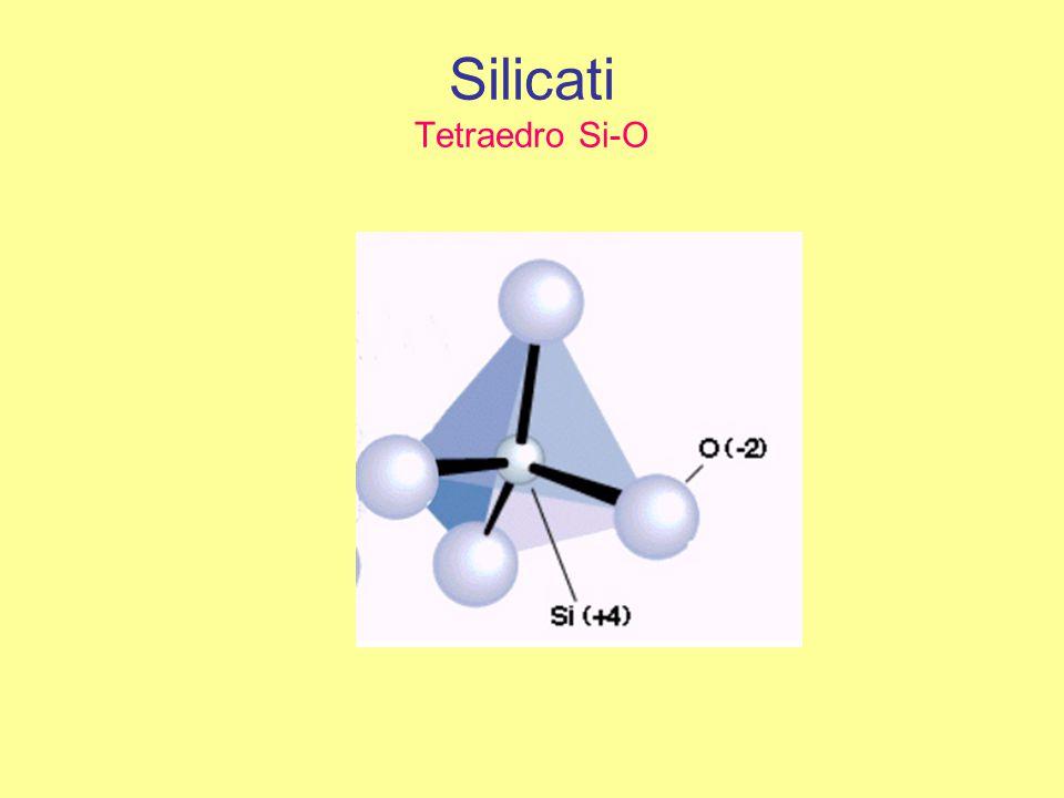 Silicati Tetraedro Si-O