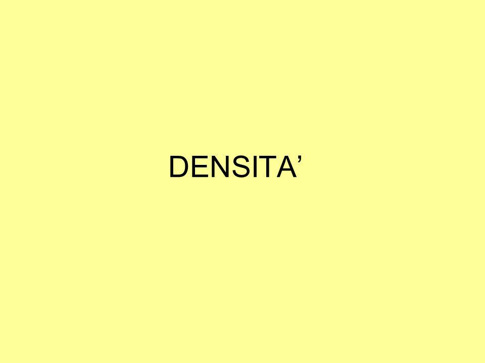 DENSITA'