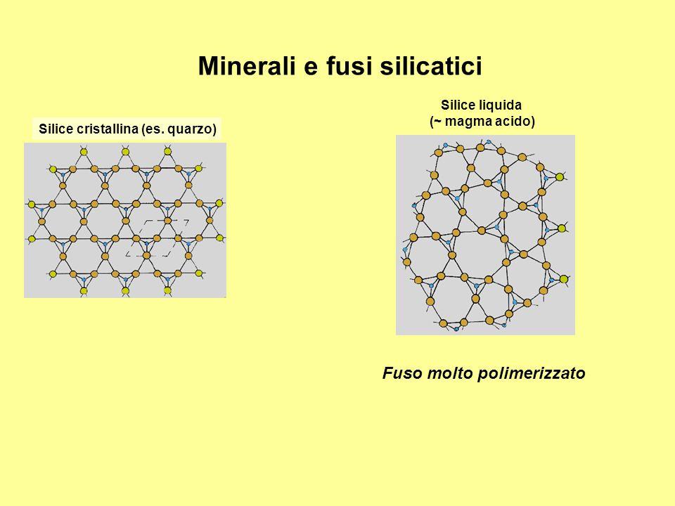 Minerali e fusi silicatici