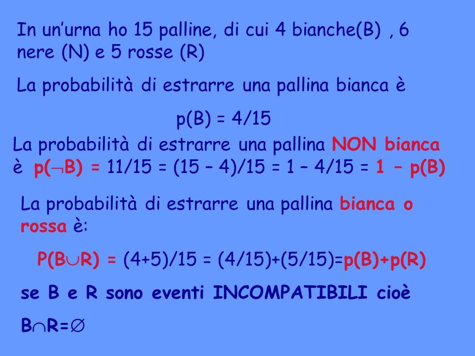 P(BR) = (4+5)/15 = (4/15)+(5/15)=p(B)+p(R)