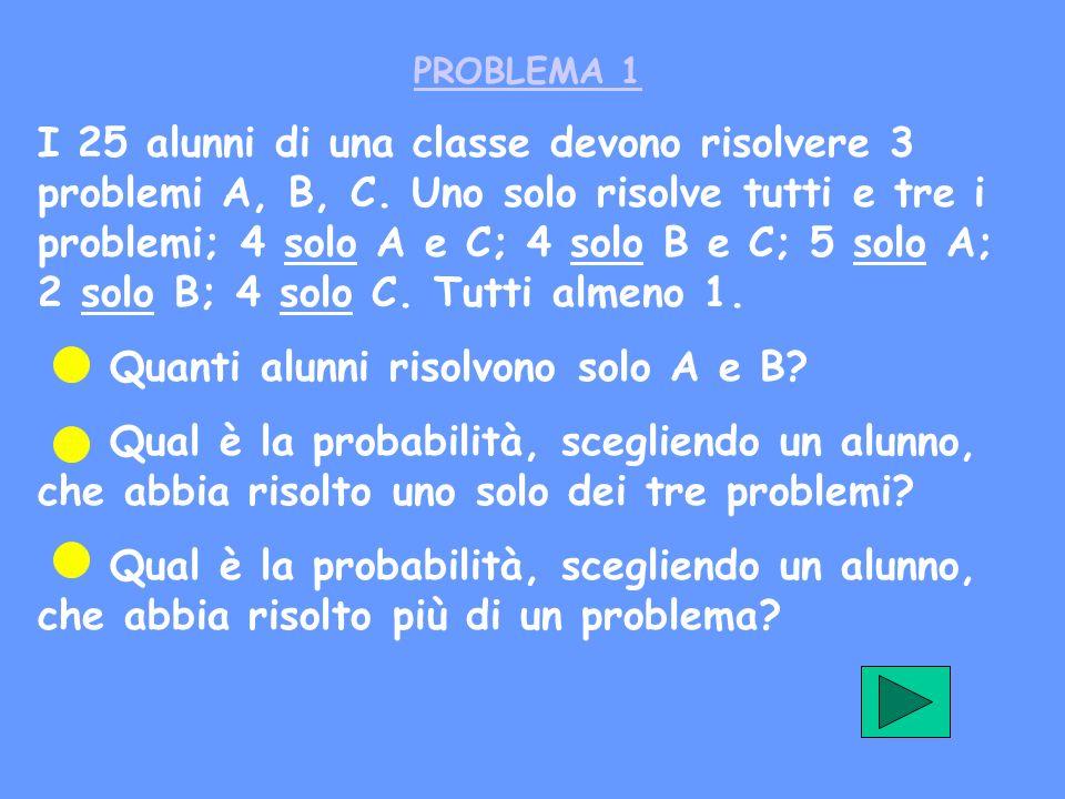 Quanti alunni risolvono solo A e B