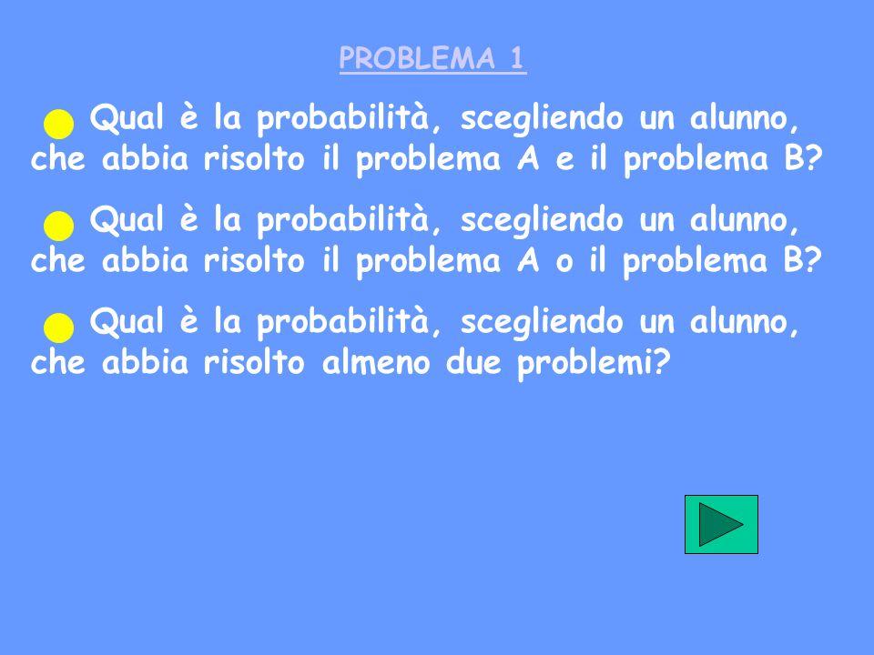 PROBLEMA 1 Qual è la probabilità, scegliendo un alunno, che abbia risolto il problema A e il problema B