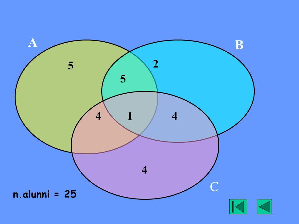 A B 5 2 4 1 4 4 5 C n.alunni = 25
