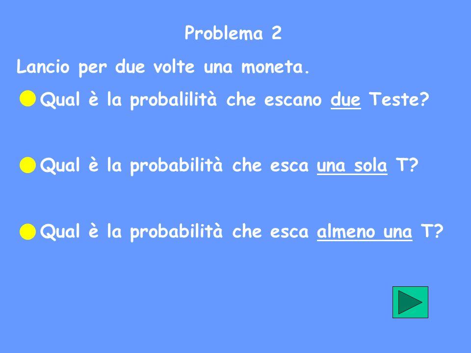 Problema 2 Lancio per due volte una moneta. Qual è la probalilità che escano due Teste Qual è la probabilità che esca una sola T