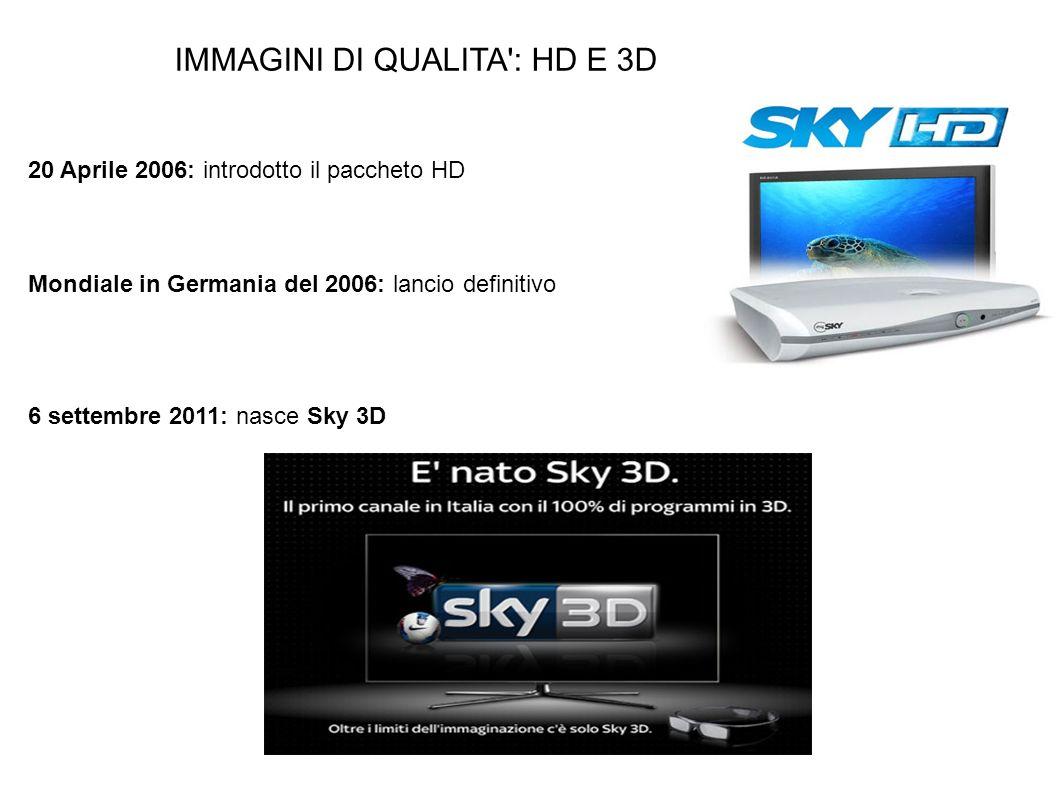 IMMAGINI DI QUALITA : HD E 3D