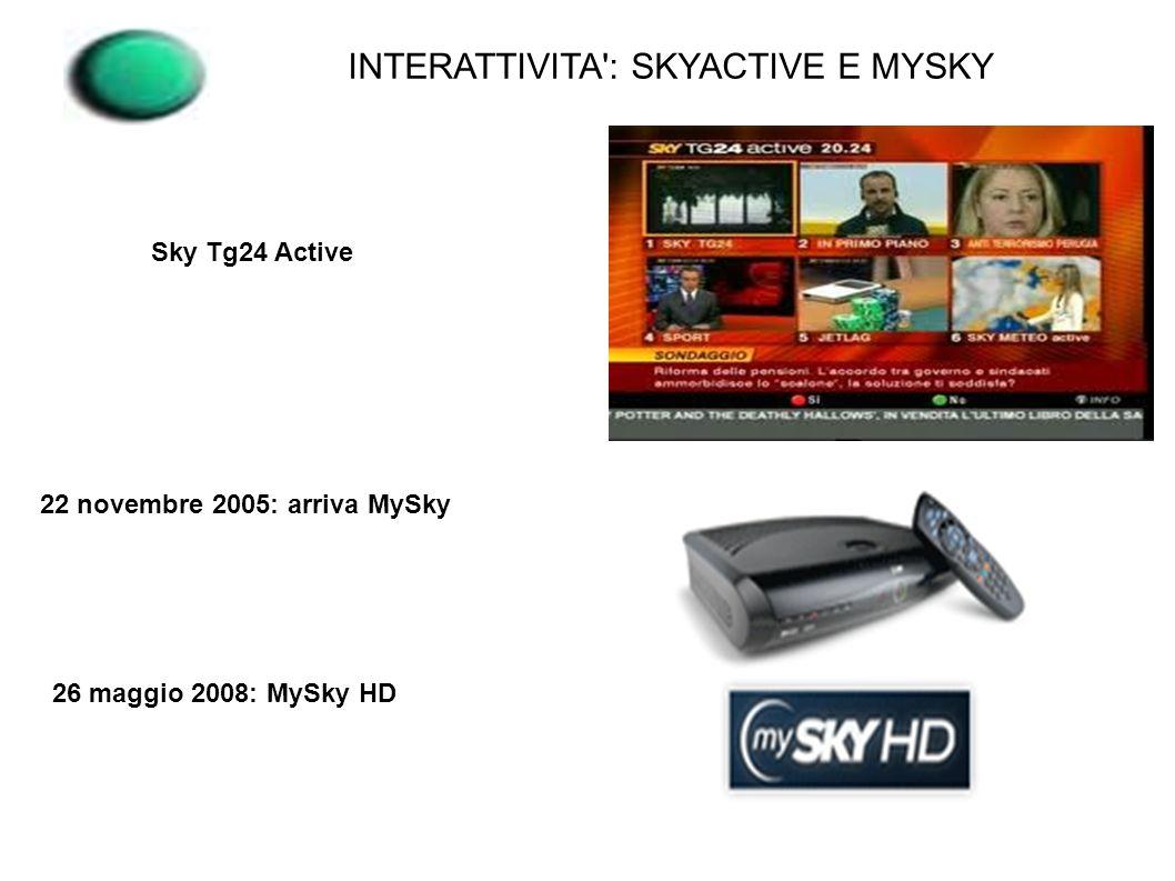 INTERATTIVITA : SKYACTIVE E MYSKY