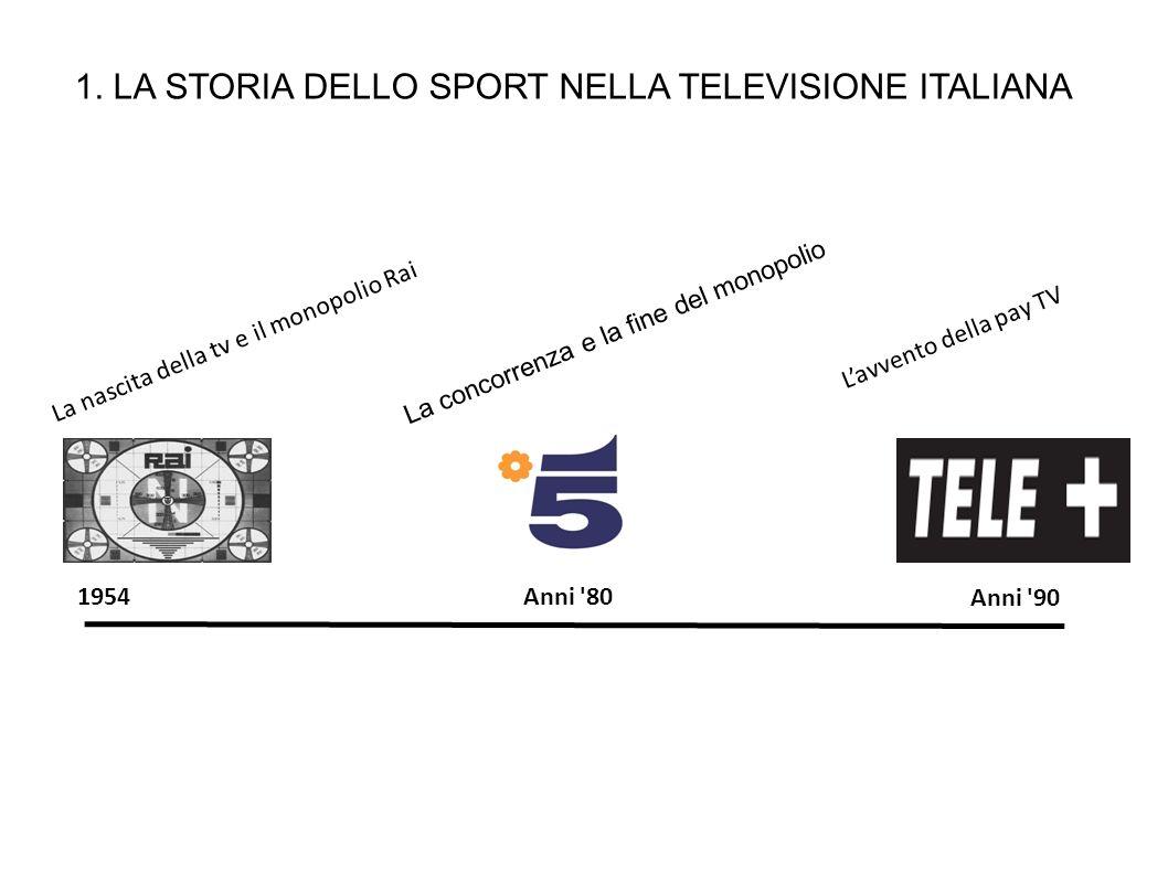 1. LA STORIA DELLO SPORT NELLA TELEVISIONE ITALIANA