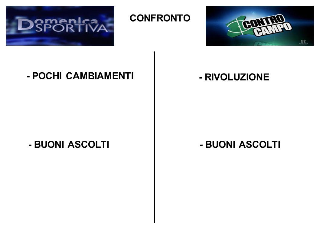 CONFRONTO - POCHI CAMBIAMENTI - RIVOLUZIONE - BUONI ASCOLTI - BUONI ASCOLTI