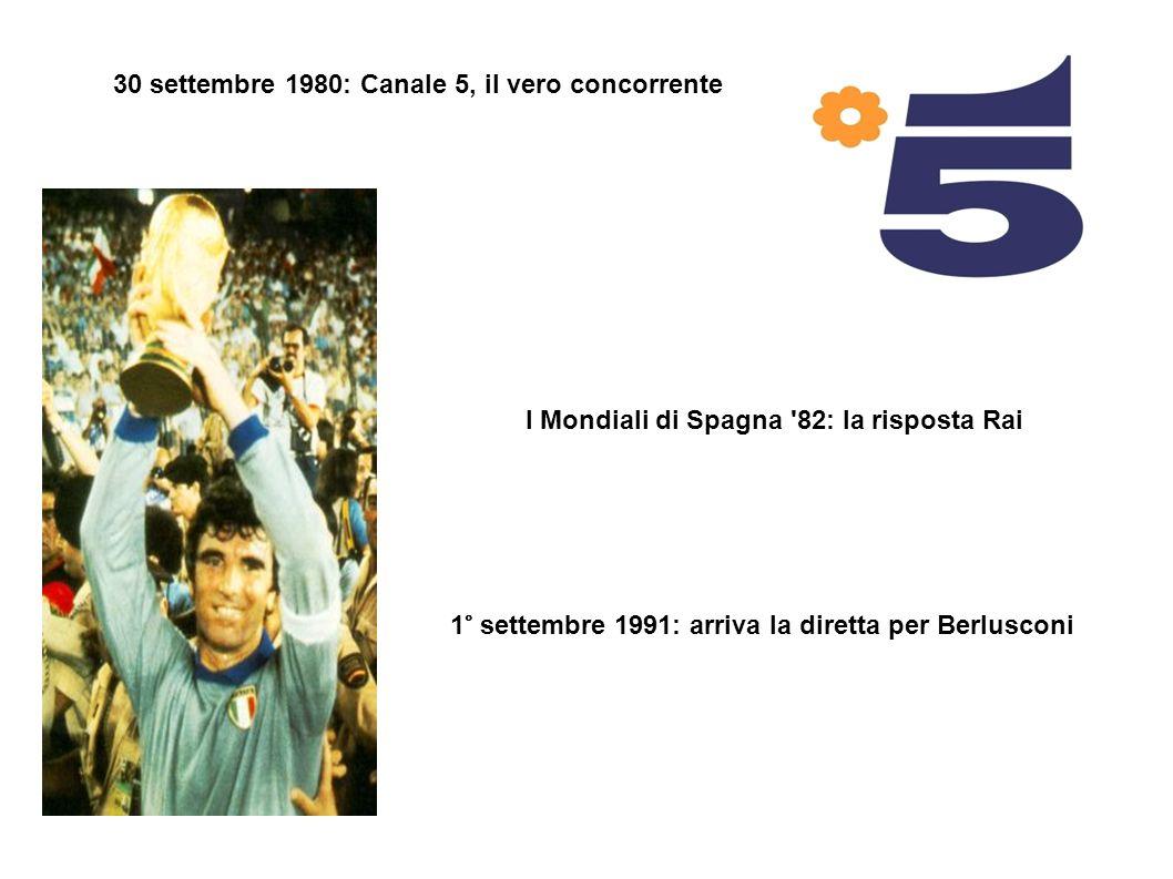 I Mondiali di Spagna 82: la risposta Rai