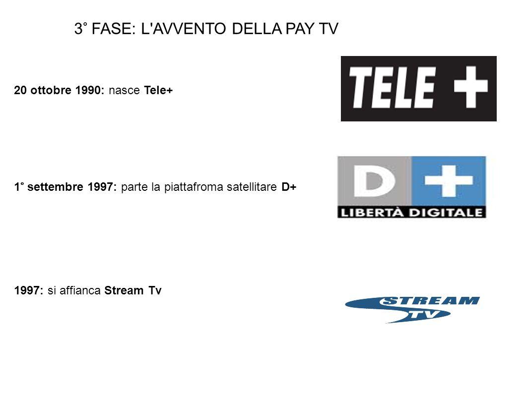 3° FASE: L AVVENTO DELLA PAY TV