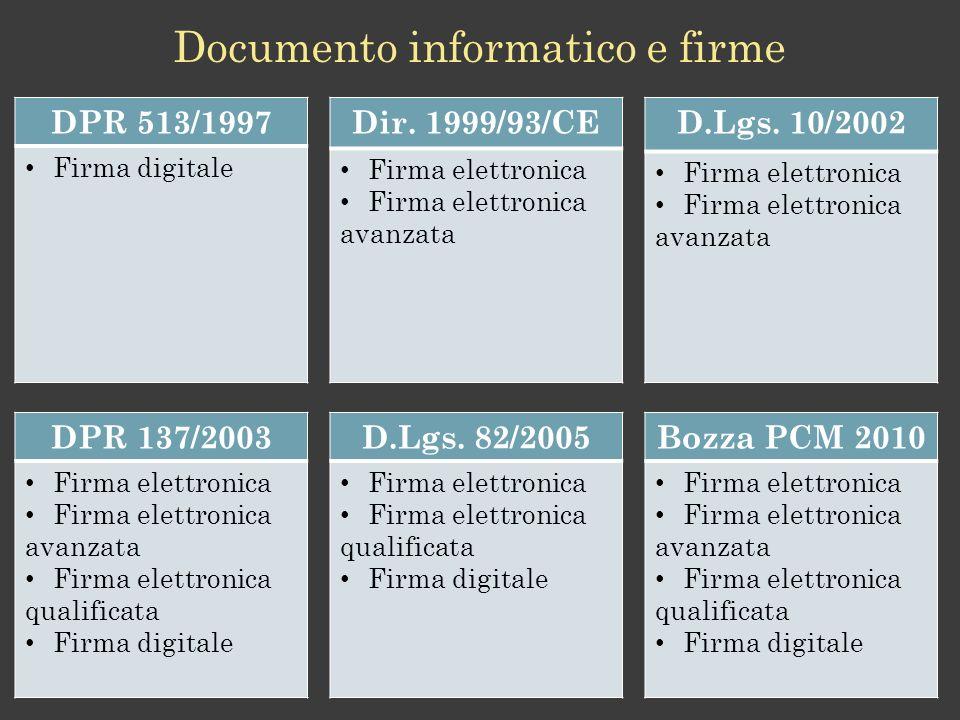 Documento informatico e firme