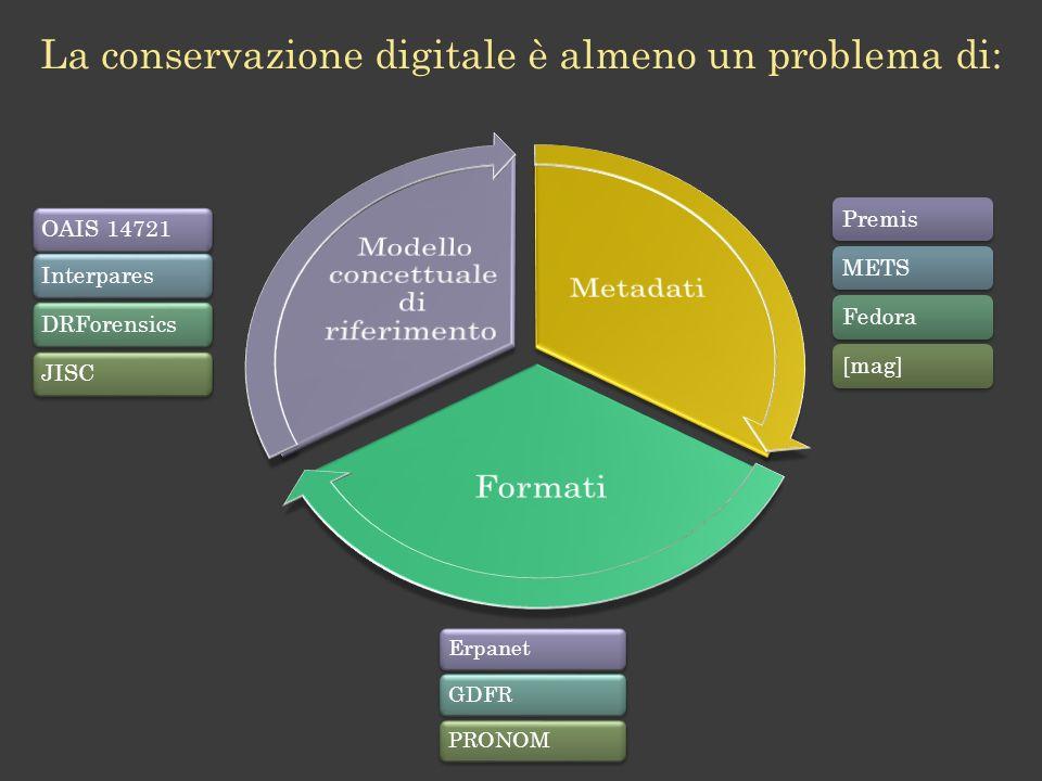 La conservazione digitale è almeno un problema di: