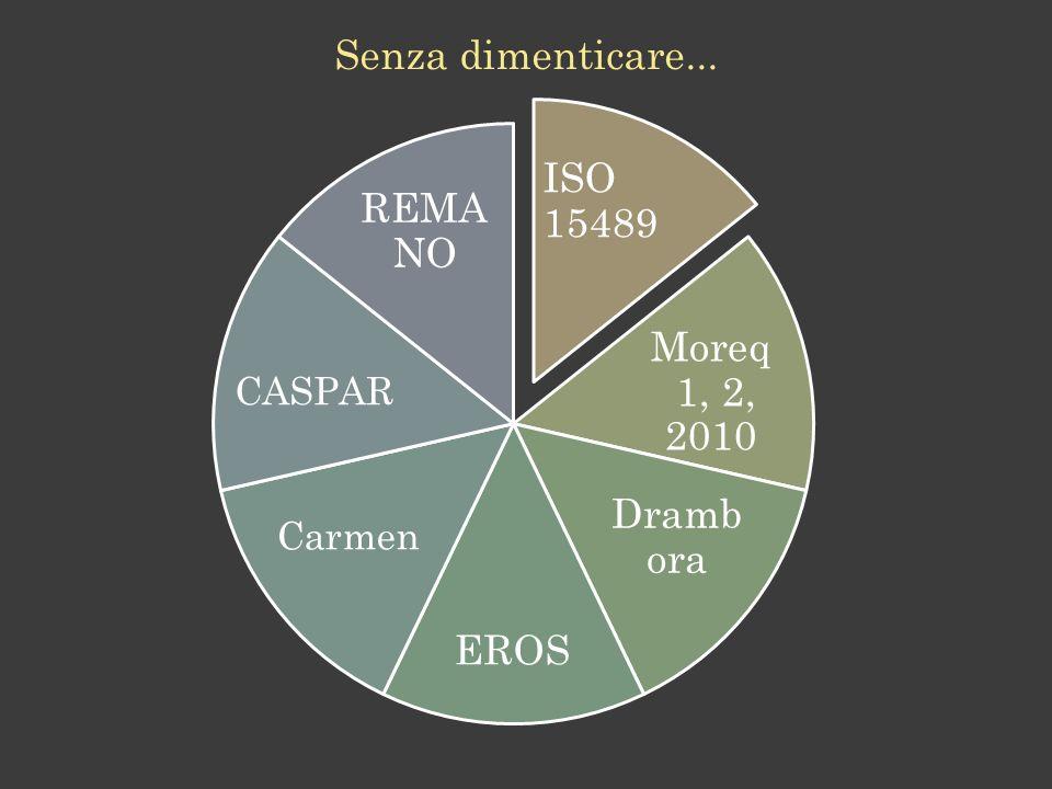 Senza dimenticare... ISO 15489 Moreq 1, 2, 2010 Drambora EROS REMANO