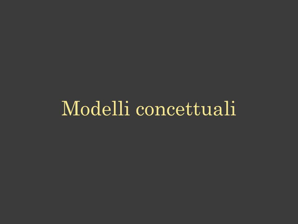 Modelli concettuali