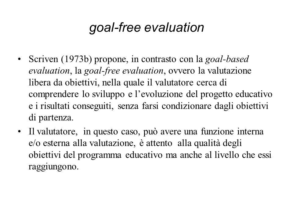 goal-free evaluation