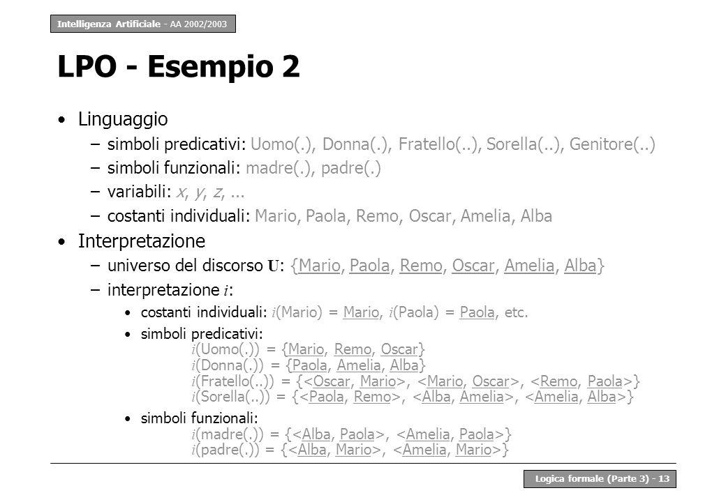 LPO - Esempio 2 Linguaggio Interpretazione