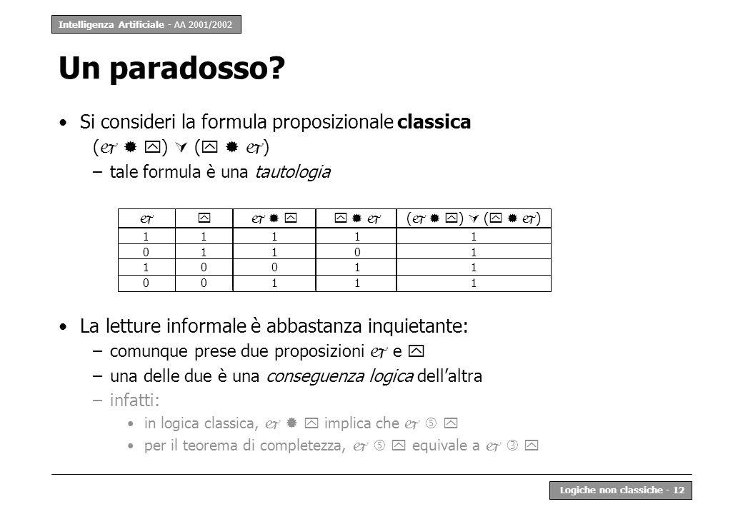 Un paradosso Si consideri la formula proposizionale classica