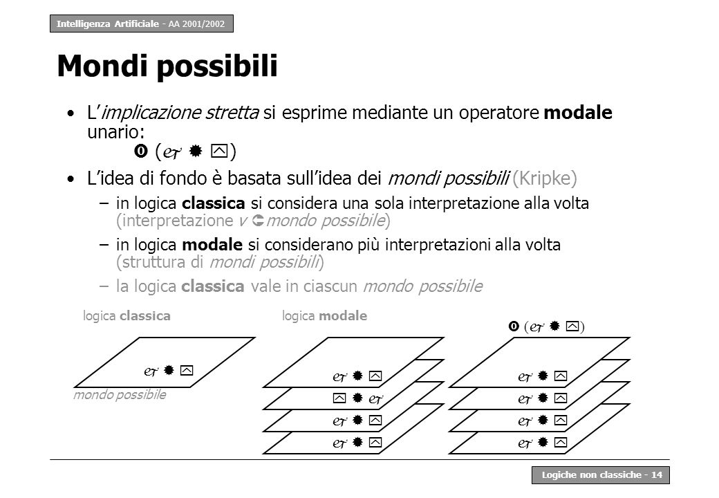 Mondi possibili L'implicazione stretta si esprime mediante un operatore modale unario:  (  )
