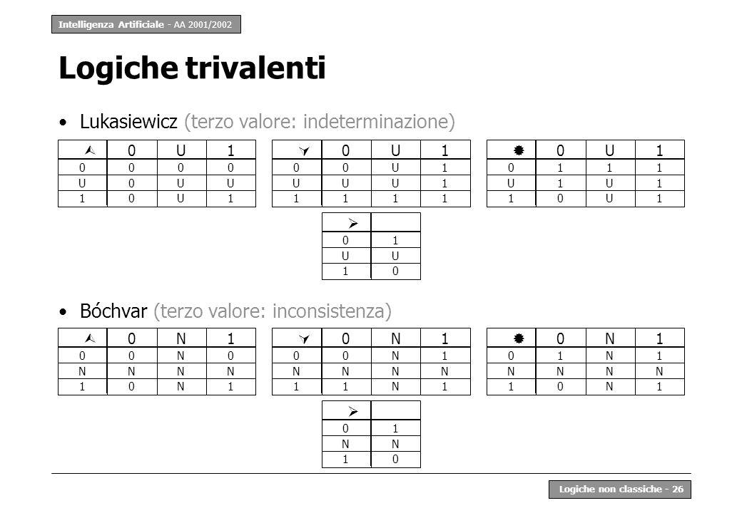 Logiche trivalenti Lukasiewicz (terzo valore: indeterminazione)