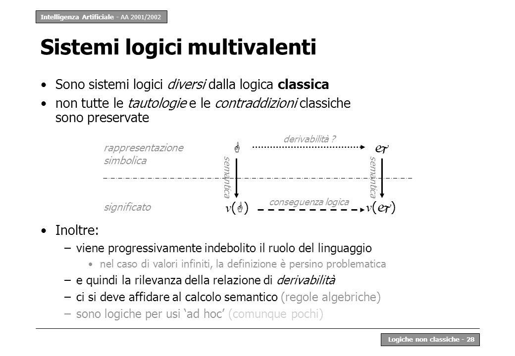 Sistemi logici multivalenti
