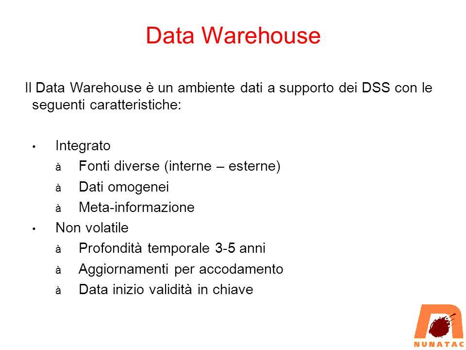 Data Warehouse Il Data Warehouse è un ambiente dati a supporto dei DSS con le seguenti caratteristiche: