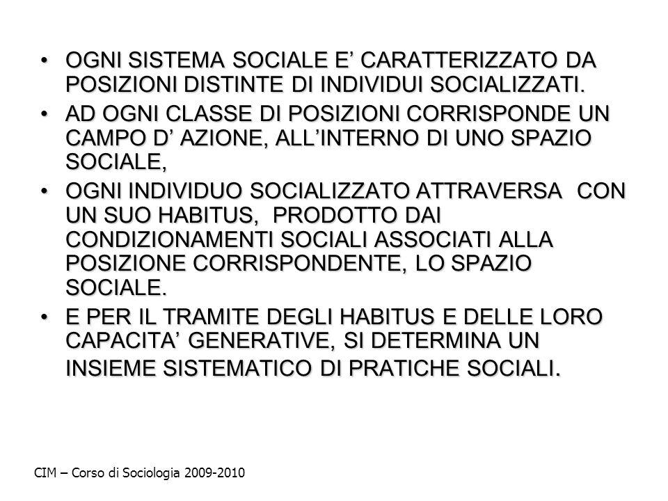 OGNI SISTEMA SOCIALE E' CARATTERIZZATO DA POSIZIONI DISTINTE DI INDIVIDUI SOCIALIZZATI.