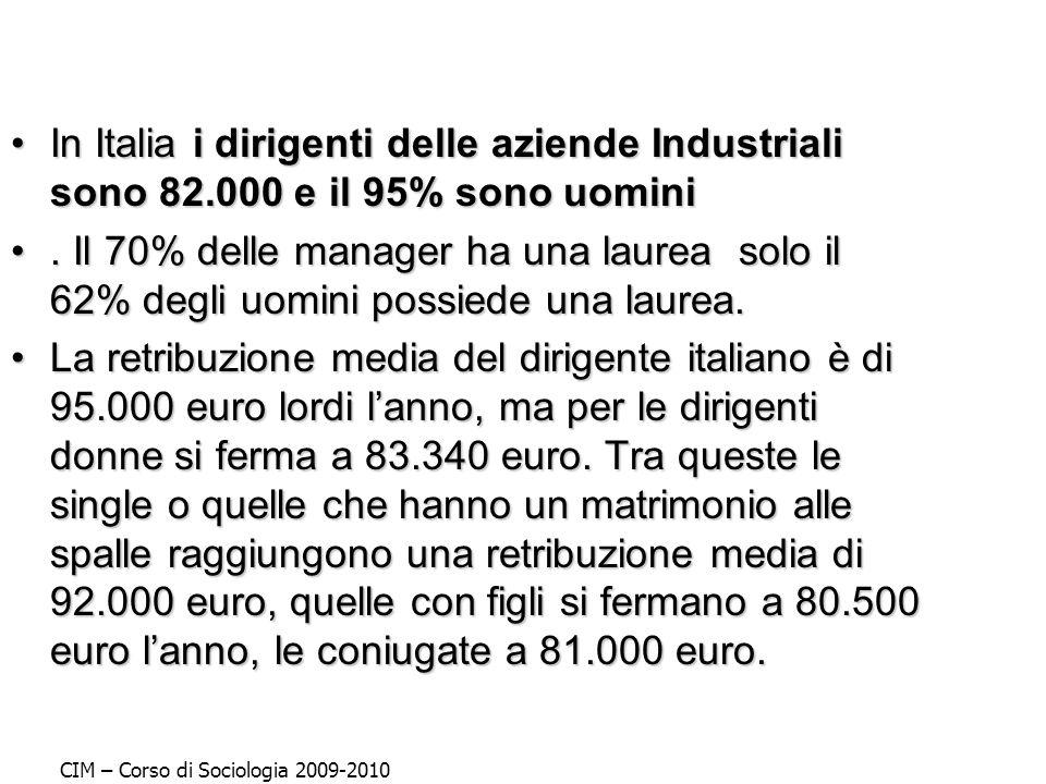 In Italia i dirigenti delle aziende Industriali sono 82