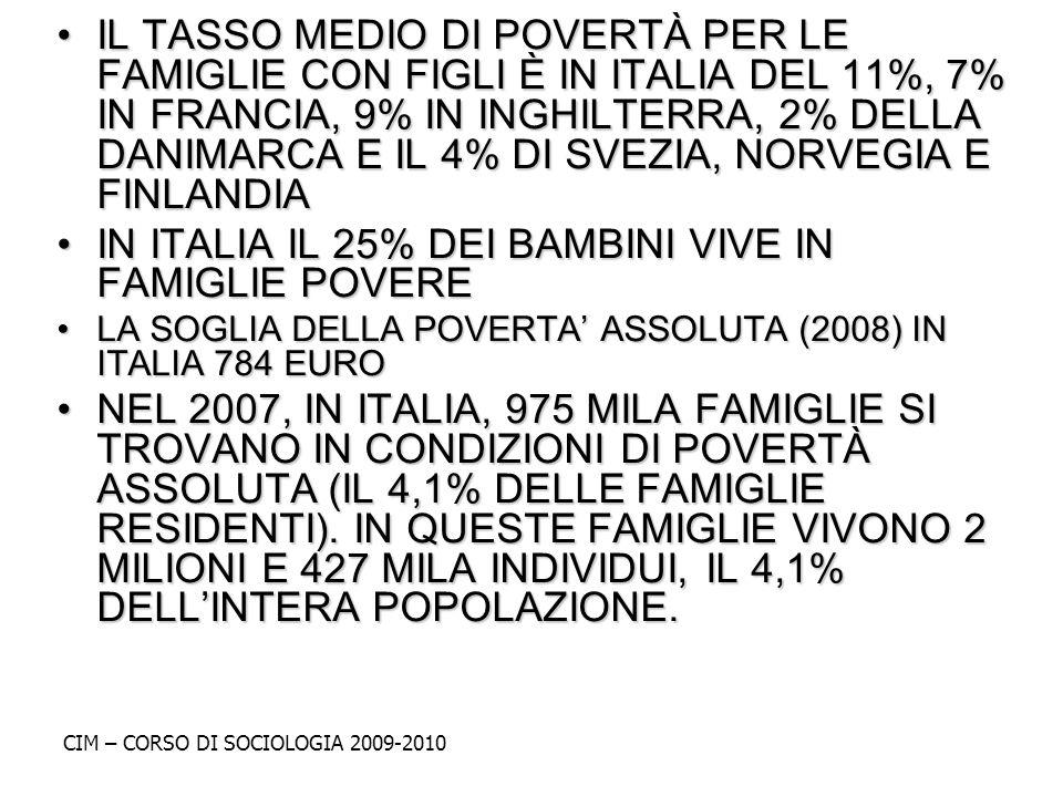IN ITALIA IL 25% DEI BAMBINI VIVE IN FAMIGLIE POVERE