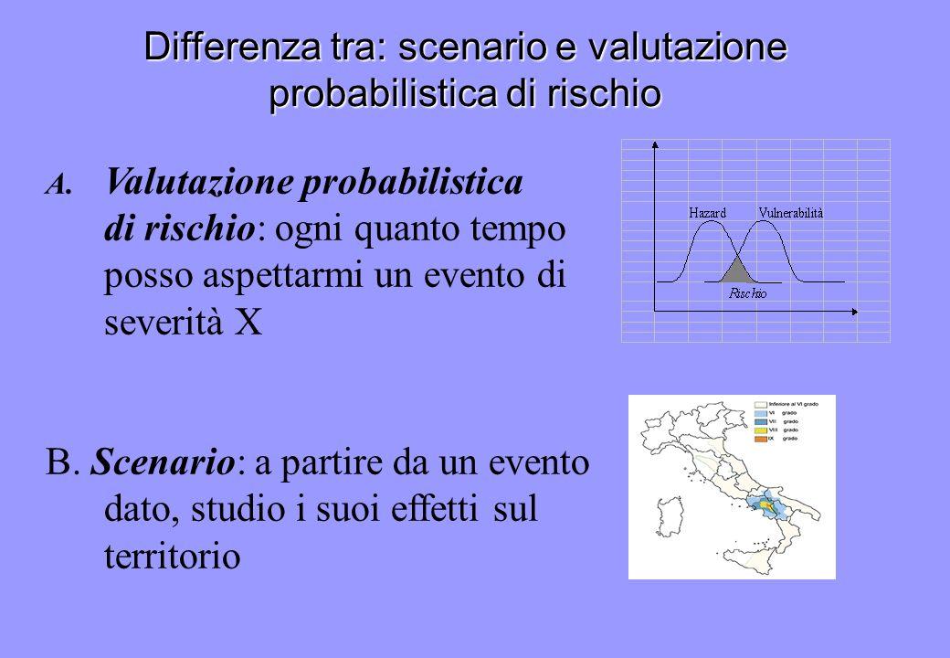 Differenza tra: scenario e valutazione probabilistica di rischio