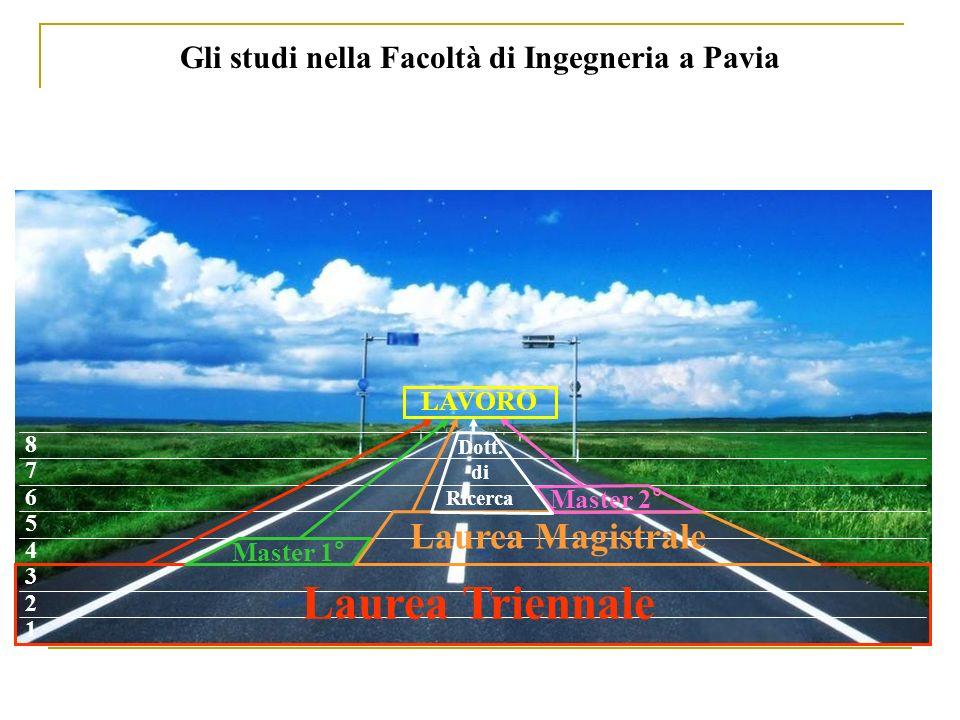 Gli studi nella Facoltà di Ingegneria a Pavia