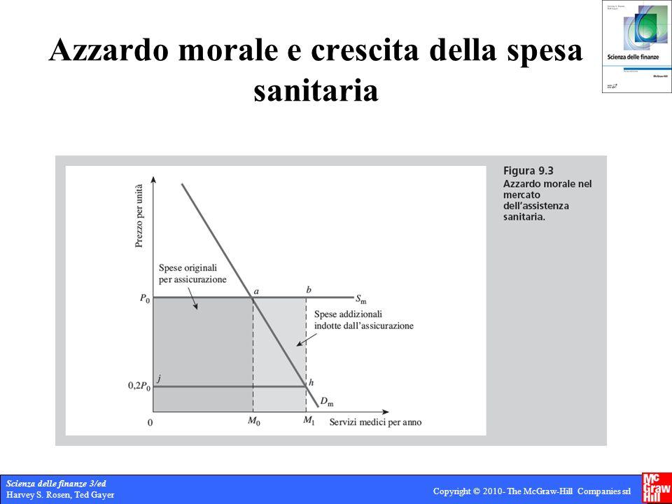 Azzardo morale e crescita della spesa sanitaria