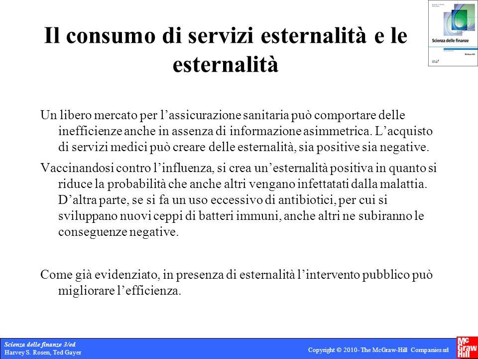 Il consumo di servizi esternalità e le esternalità