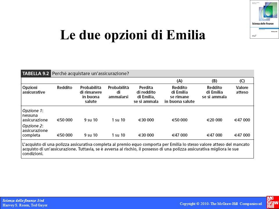 Le due opzioni di Emilia