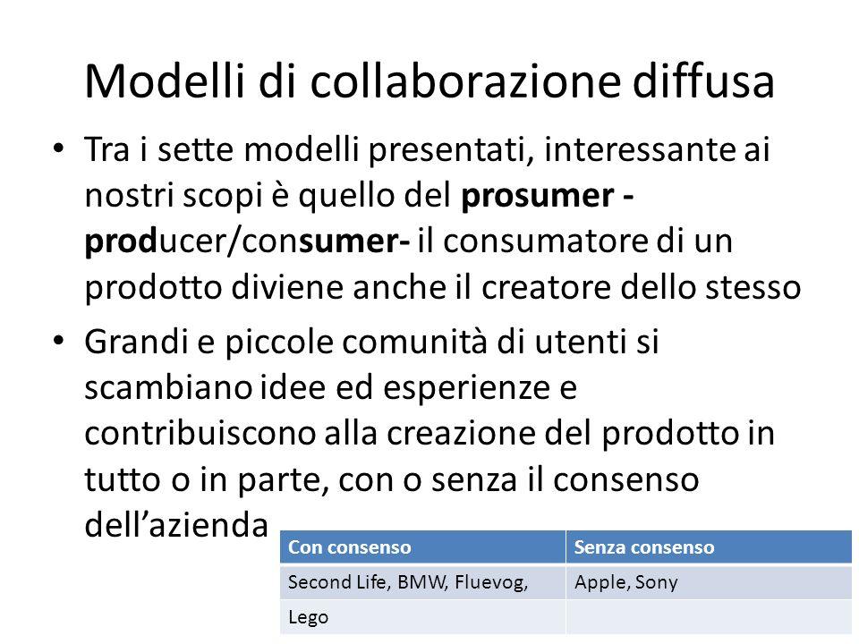 Modelli di collaborazione diffusa