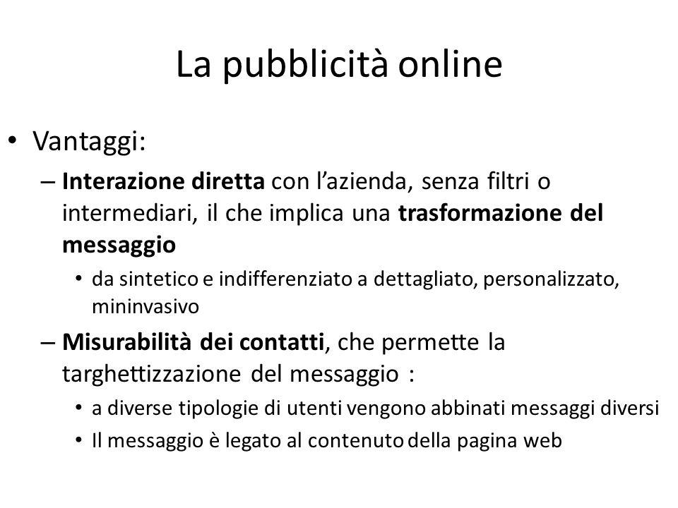 La pubblicità online Vantaggi: