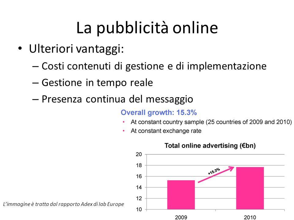 La pubblicità online Ulteriori vantaggi: