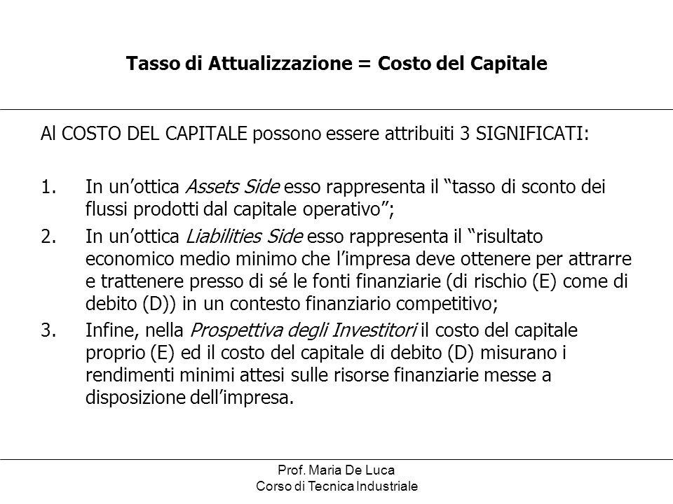 Tasso di Attualizzazione = Costo del Capitale