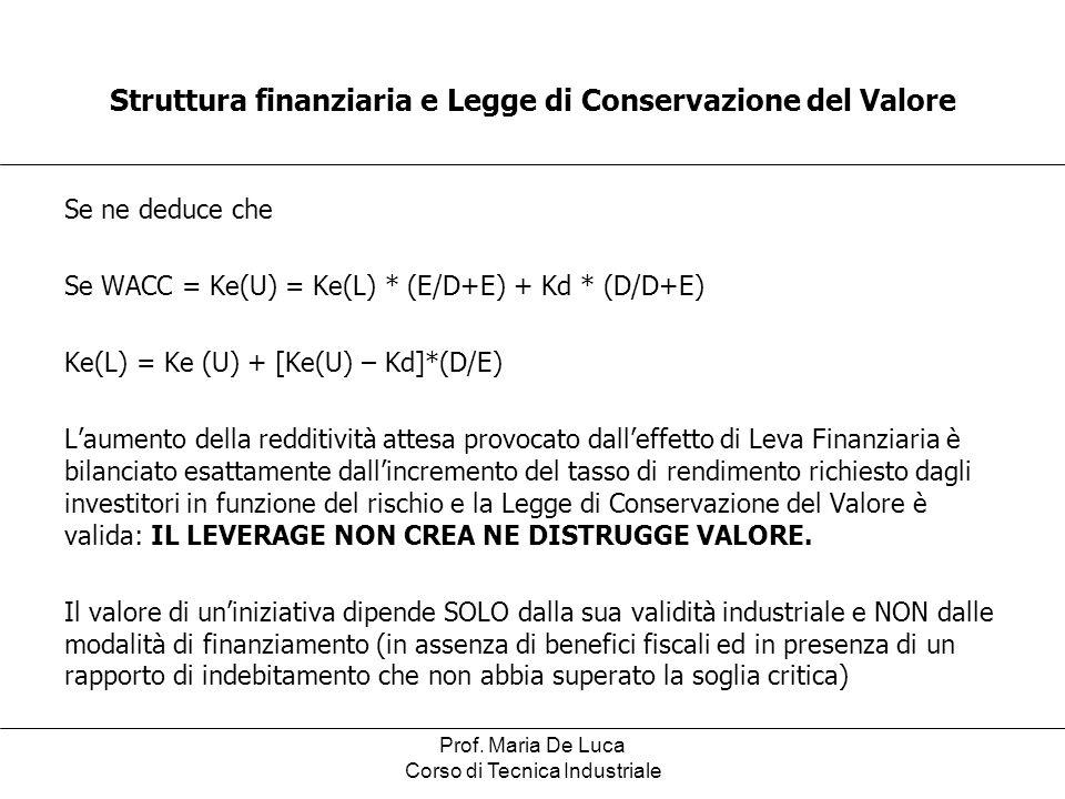 Struttura finanziaria e Legge di Conservazione del Valore