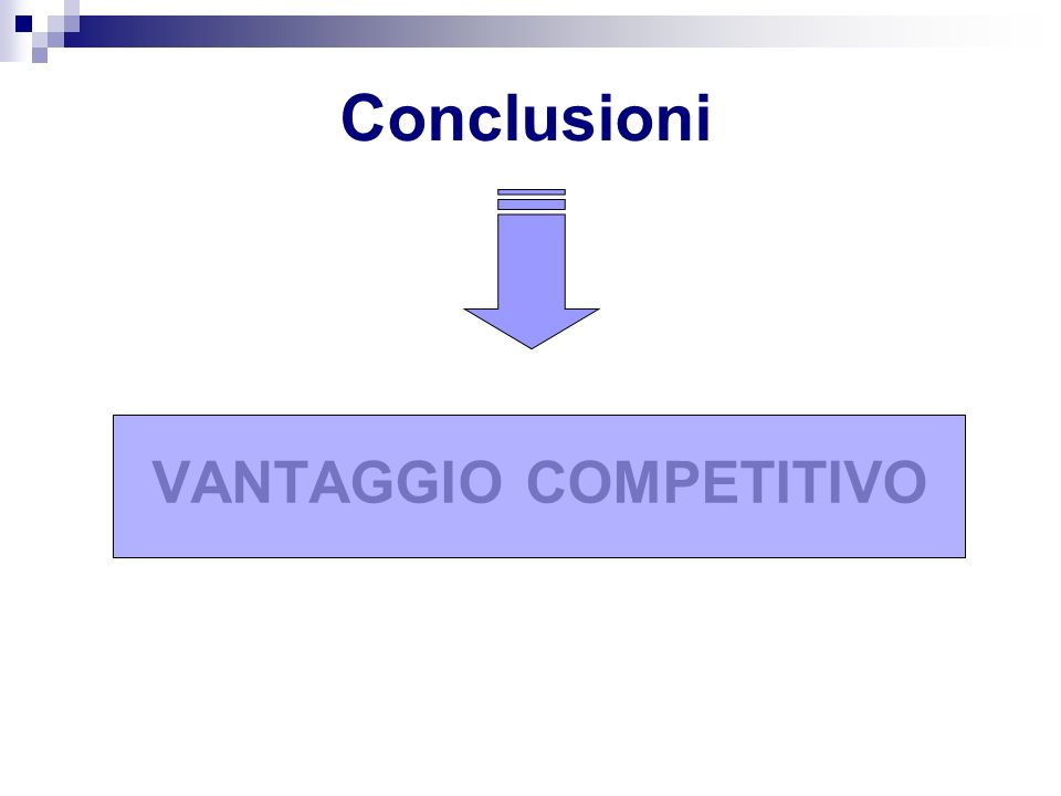 VANTAGGIO COMPETITIVO
