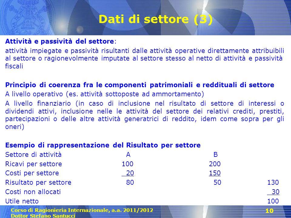 Dati di settore (3) Attività e passività del settore: