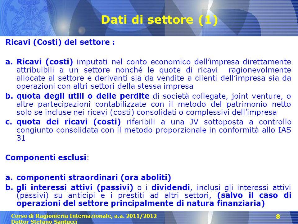 Dati di settore (1) Ricavi (Costi) del settore :
