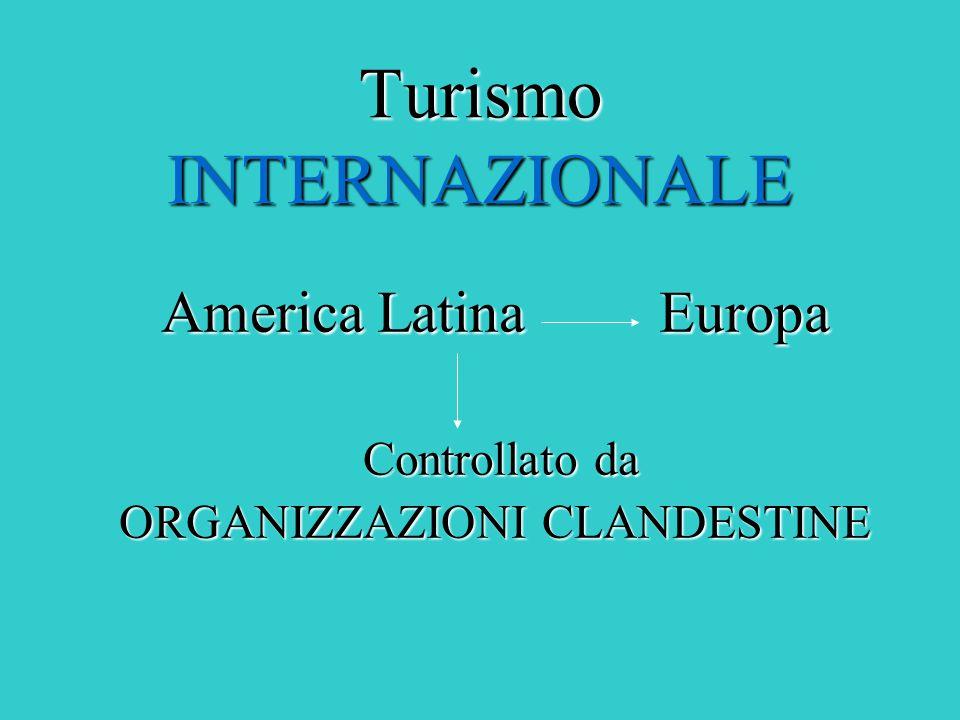 Turismo INTERNAZIONALE