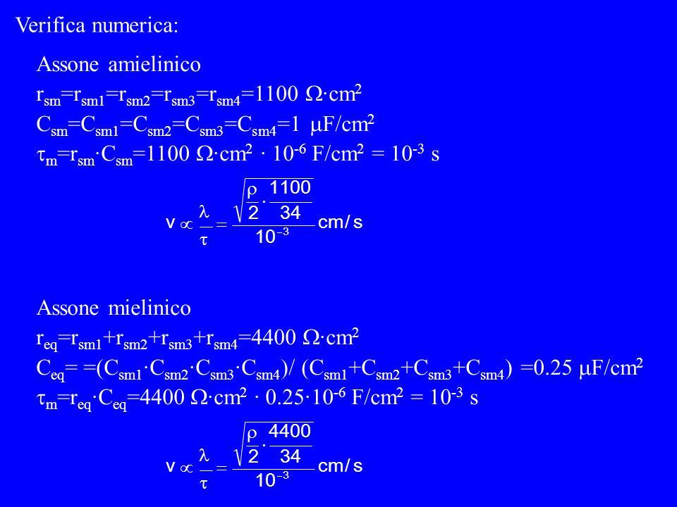 rsm=rsm1=rsm2=rsm3=rsm4=1100 W·cm2 Csm=Csm1=Csm2=Csm3=Csm4=1 mF/cm2